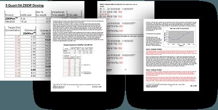 zdd oil additive information